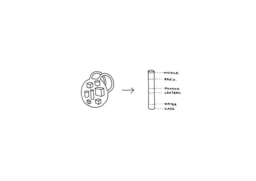 MINIM+AID_sketch